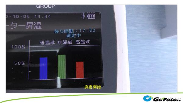 測定の開始時の写真